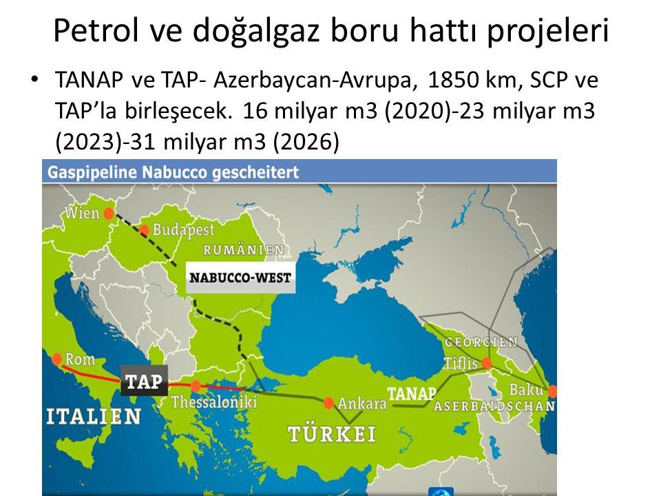 Petrol ve doğalgaz boru hattı projeleri TANAP ve TAP- Azerbaycan-Avrupa, 1850 km, SCP ve TAP'la birleşecek. 16 milyar m3 (2020)-23 milyar m3 (2023)-31
