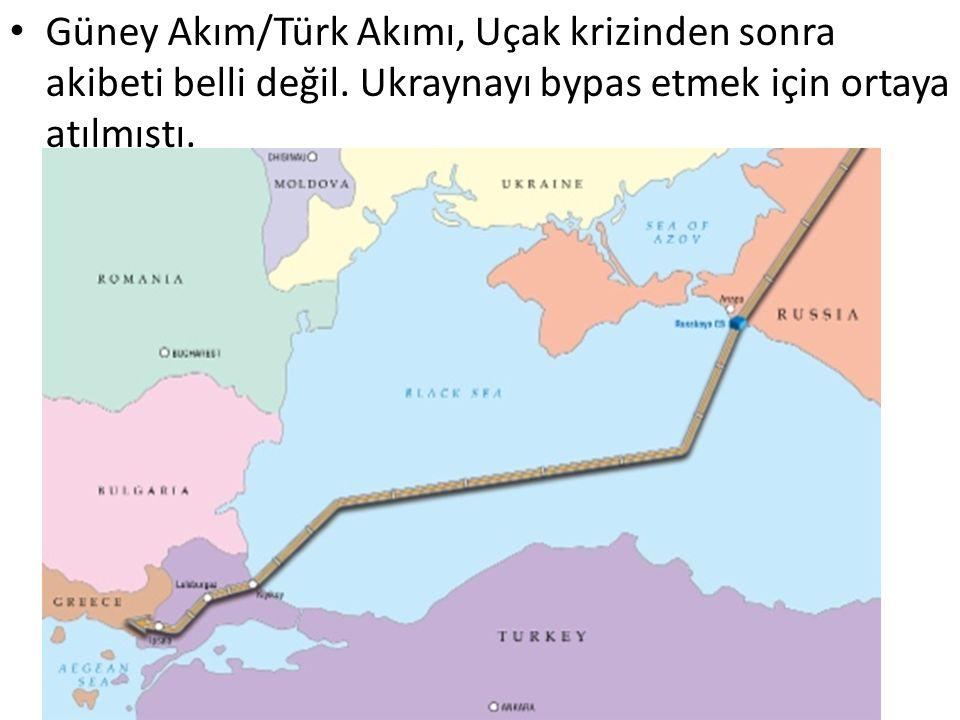 Güney Akım/Türk Akımı, Uçak krizinden sonra akibeti belli değil. Ukraynayı bypas etmek için ortaya atılmıştı.