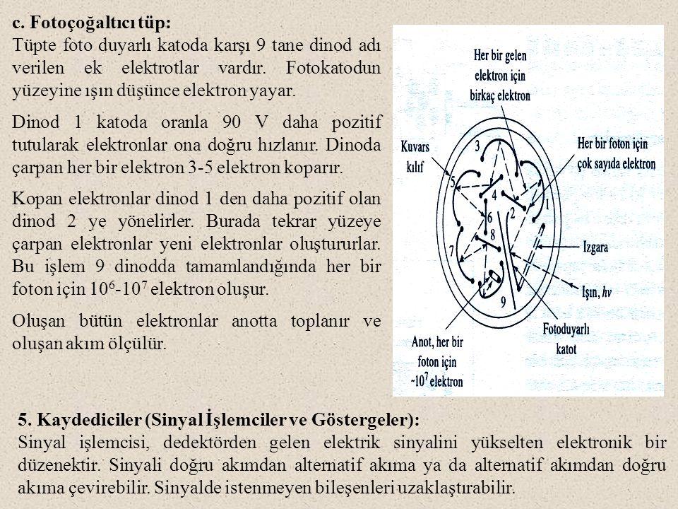 c. Fotoçoğaltıcı tüp: Tüpte foto duyarlı katoda karşı 9 tane dinod adı verilen ek elektrotlar vardır. Fotokatodun yüzeyine ışın düşünce elektron yayar