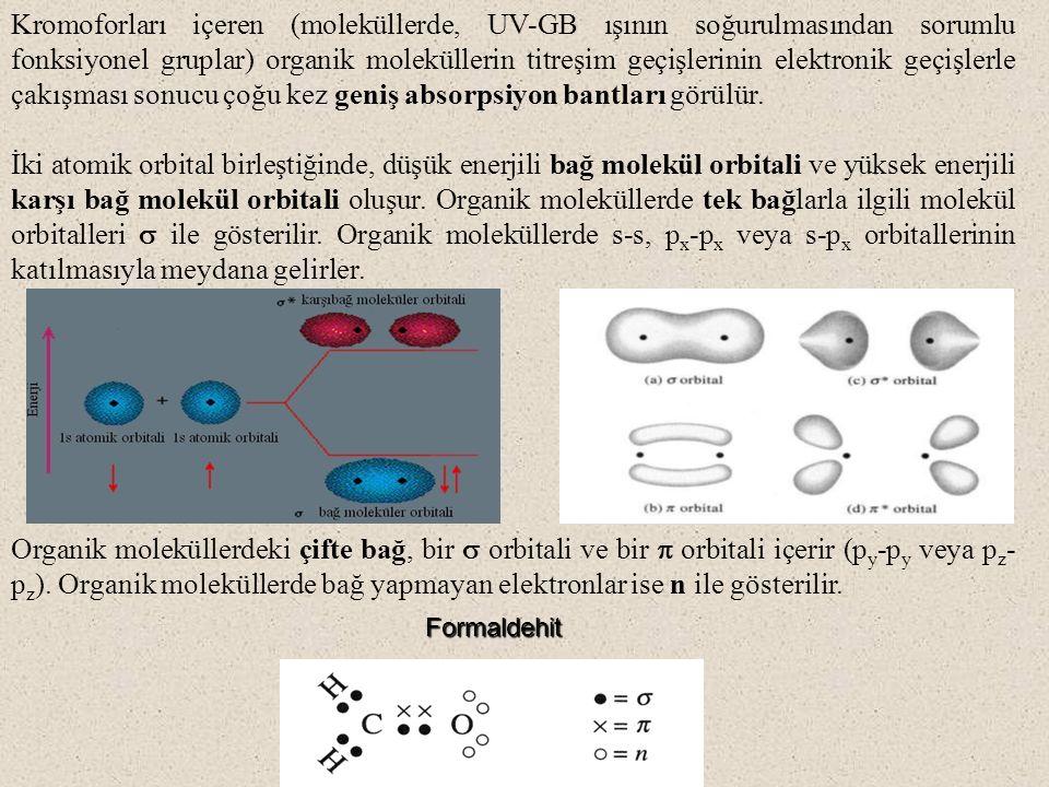 Kromoforları içeren (moleküllerde, UV-GB ışının soğurulmasından sorumlu fonksiyonel gruplar) organik moleküllerin titreşim geçişlerinin elektronik geç
