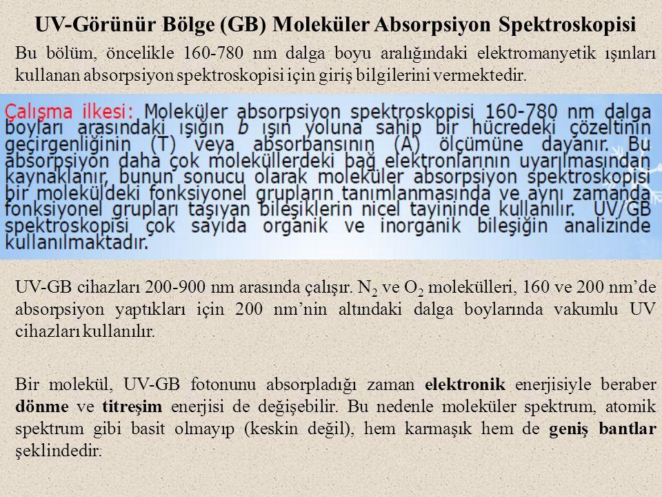 UV-Görünür Bölge (GB) Moleküler Absorpsiyon Spektroskopisi Bu bölüm, öncelikle 160-780 nm dalga boyu aralığındaki elektromanyetik ışınları kullanan ab