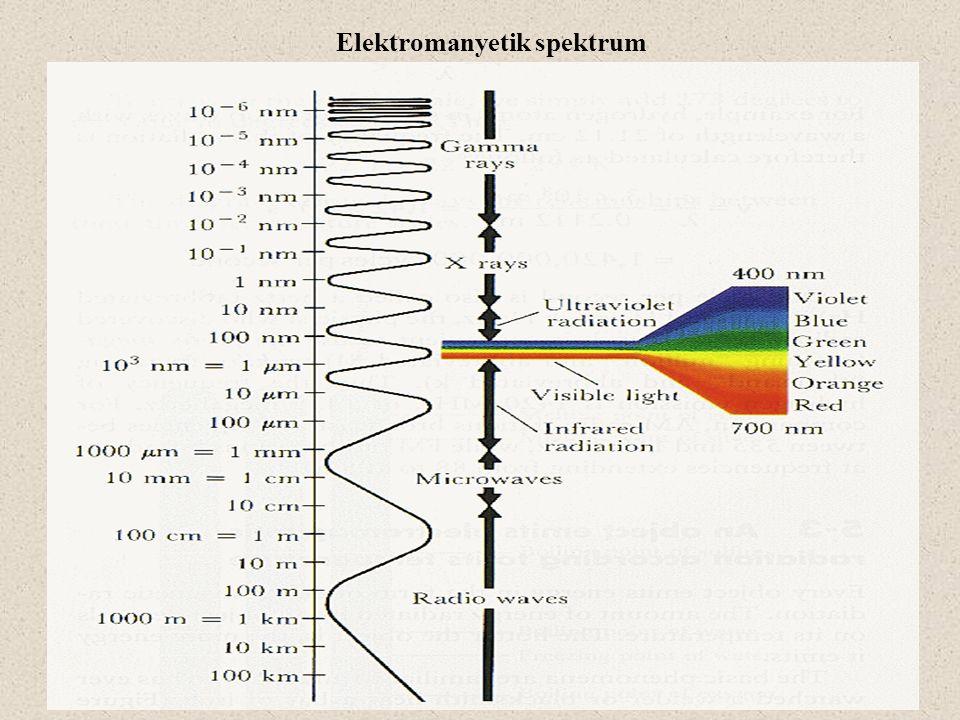 c) Yük-aktarma absorpsiyonu: Analitik amaçlar doğrultusunda yük-aktarım absorpsiyonu gösteren türler özel bir öneme sahiptir.