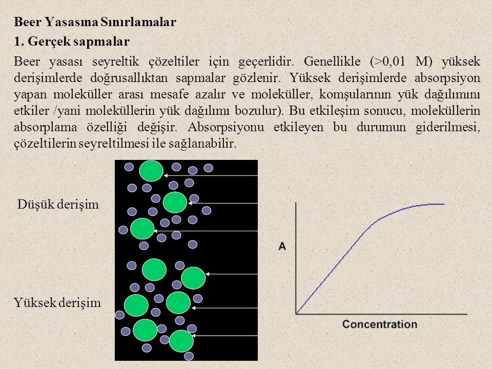 Beer Yasasına Sınırlamalar 1. Gerçek sapmalar Beer yasası seyreltik çözeltiler için geçerlidir. Genellikle (>0,01 M) yüksek derişimlerde doğrusallıkta