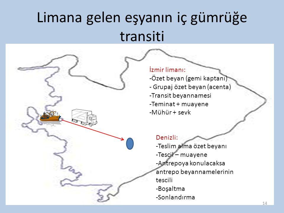 Limana gelen eşyanın iç gümrüğe transiti İzmir limanı: -Özet beyan (gemi kaptanı) - Grupaj özet beyan (acenta) -Transit beyannamesi -Teminat + muayene
