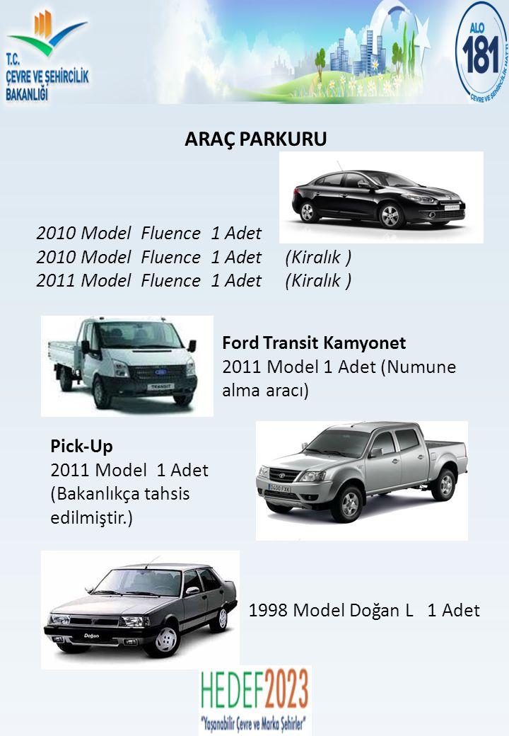 ARAÇ PARKURU 2010 Model Fluence 1 Adet 2010 Model Fluence 1 Adet (Kiralık ) 2011 Model Fluence 1 Adet (Kiralık ) Ford Transit Kamyonet 2011 Model 1 Adet (Numune alma aracı) Pick-Up 2011 Model 1 Adet (Bakanlıkça tahsis edilmiştir.) 1998 Model Doğan L 1 Adet
