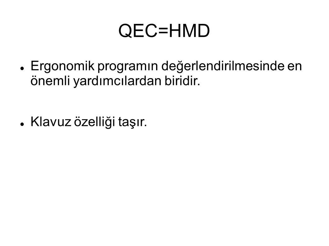 QEC=HMD Ergonomik programın değerlendirilmesinde en önemli yardımcılardan biridir. Klavuz özelliği taşır.
