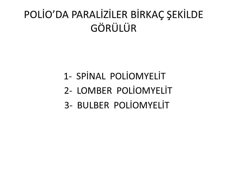 1- SPİNAL POLİOMYELİT 2- LOMBER POLİOMYELİT 3- BULBER POLİOMYELİT