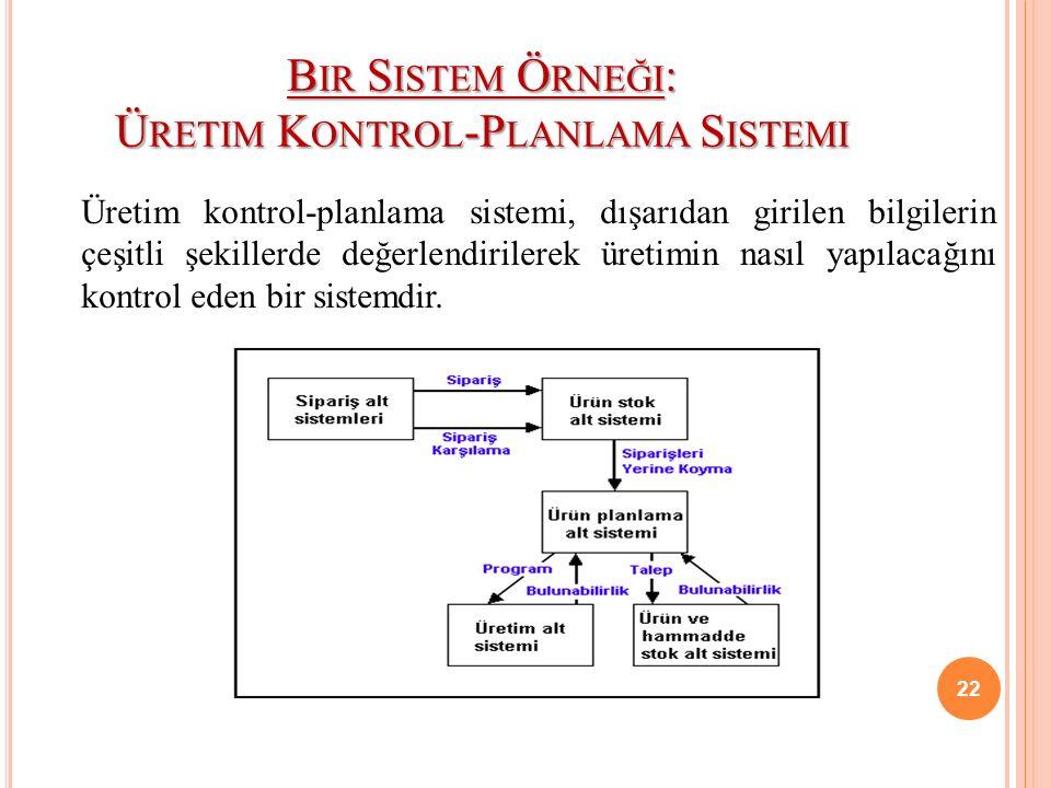 B IR S ISTEM Ö RNEĞI : Ü RETIM K ONTROL -P LANLAMA S ISTEMI Üretim kontrol-planlama sistemi, dışarıdan girilen bilgilerin çeşitli şekillerde değerlend