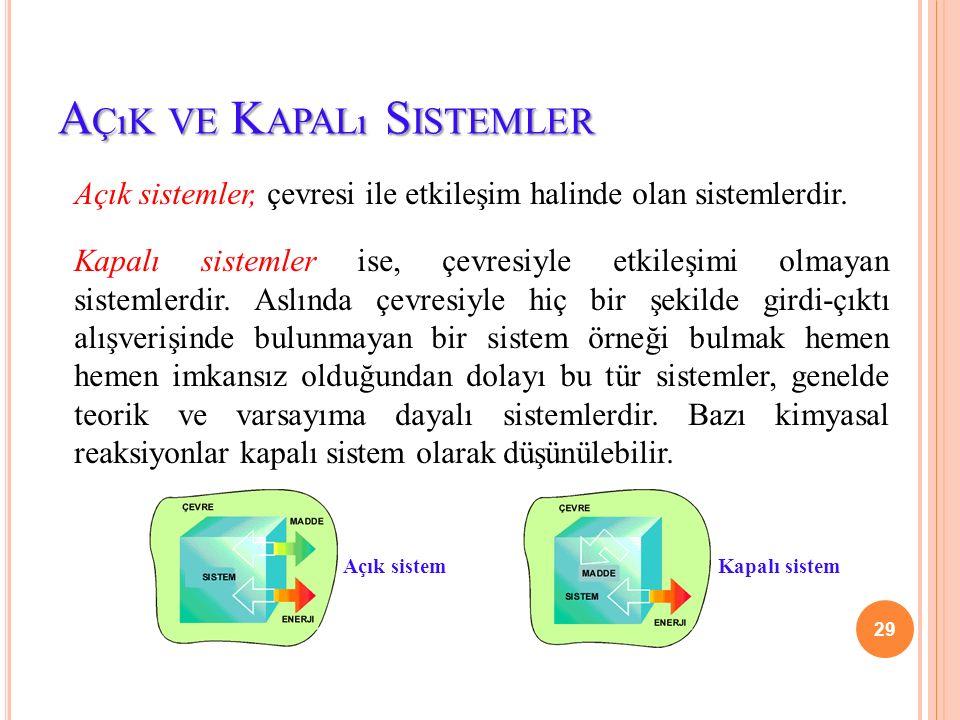 A ÇıK VE K APALı S ISTEMLER Açık sistemler, çevresi ile etkileşim halinde olan sistemlerdir. Kapalı sistemler ise, çevresiyle etkileşimi olmayan siste