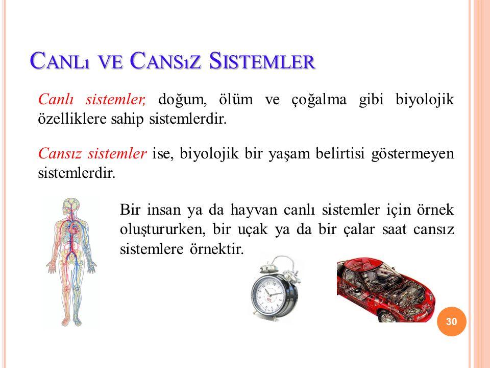 C ANLı VE C ANSıZ S ISTEMLER Canlı sistemler, doğum, ölüm ve çoğalma gibi biyolojik özelliklere sahip sistemlerdir. Cansız sistemler ise, biyolojik bi
