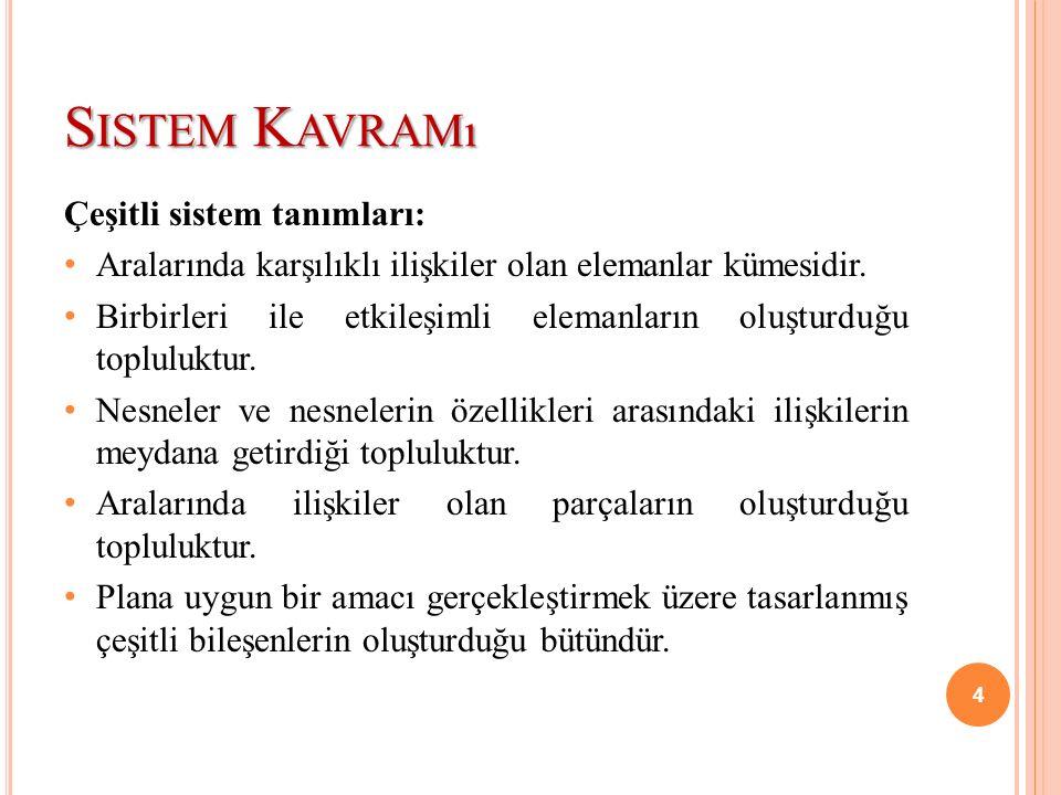 S ISTEM K AVRAMı Çeşitli sistem tanımları: Aralarında karşılıklı ilişkiler olan elemanlar kümesidir. Birbirleri ile etkileşimli elemanların oluşturduğ