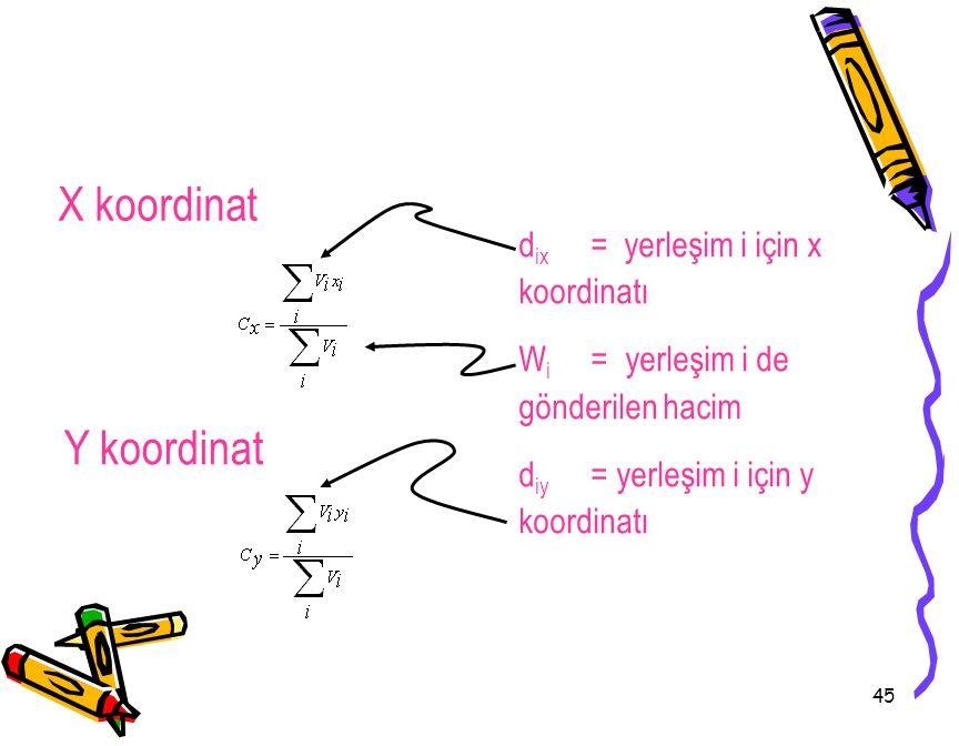 45 d ix = yerleşim i için x koordinatı W i =yerleşim i de gönderilen hacim d iy = yerleşim i için y koordinatı X koordinat Y koordinat