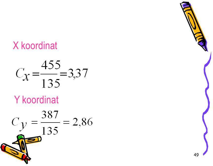 49 X koordinat Y koordinat