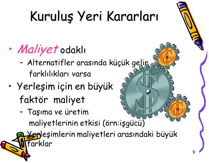 9 Kuruluş Yeri Kararları Maliyet odaklı –Alternatifler arasında küçük gelir farklılıkları varsa Yerleşim için en büyük faktör maliyet –Taşıma ve üreti