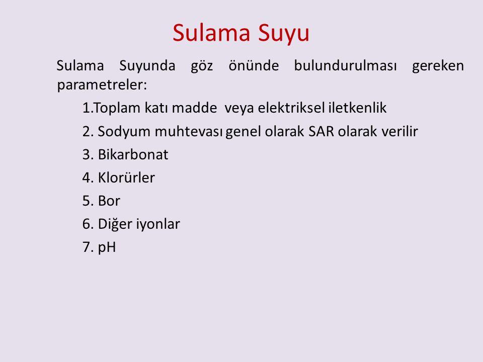 Sulama Suyu Sulama Suyunda göz önünde bulundurulması gereken parametreler: 1.Toplam katı madde veya elektriksel iletkenlik 2.