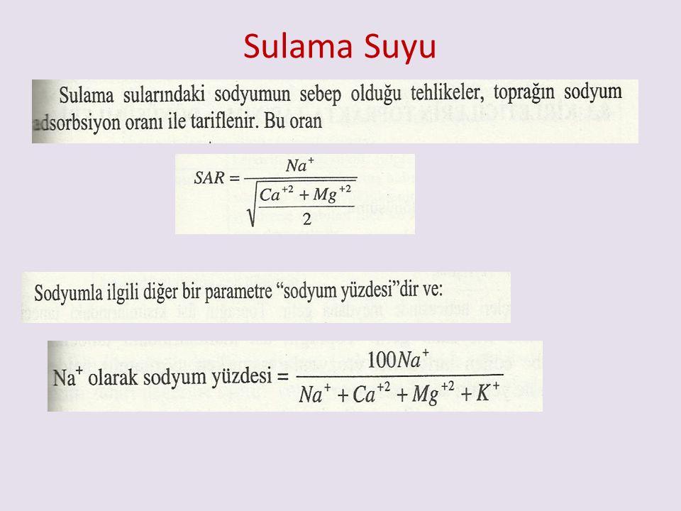 Sulama Suyu