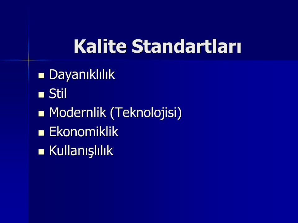 Kalite Standartları Dayanıklılık Dayanıklılık Stil Stil Modernlik (Teknolojisi) Modernlik (Teknolojisi) Ekonomiklik Ekonomiklik Kullanışlılık Kullanış