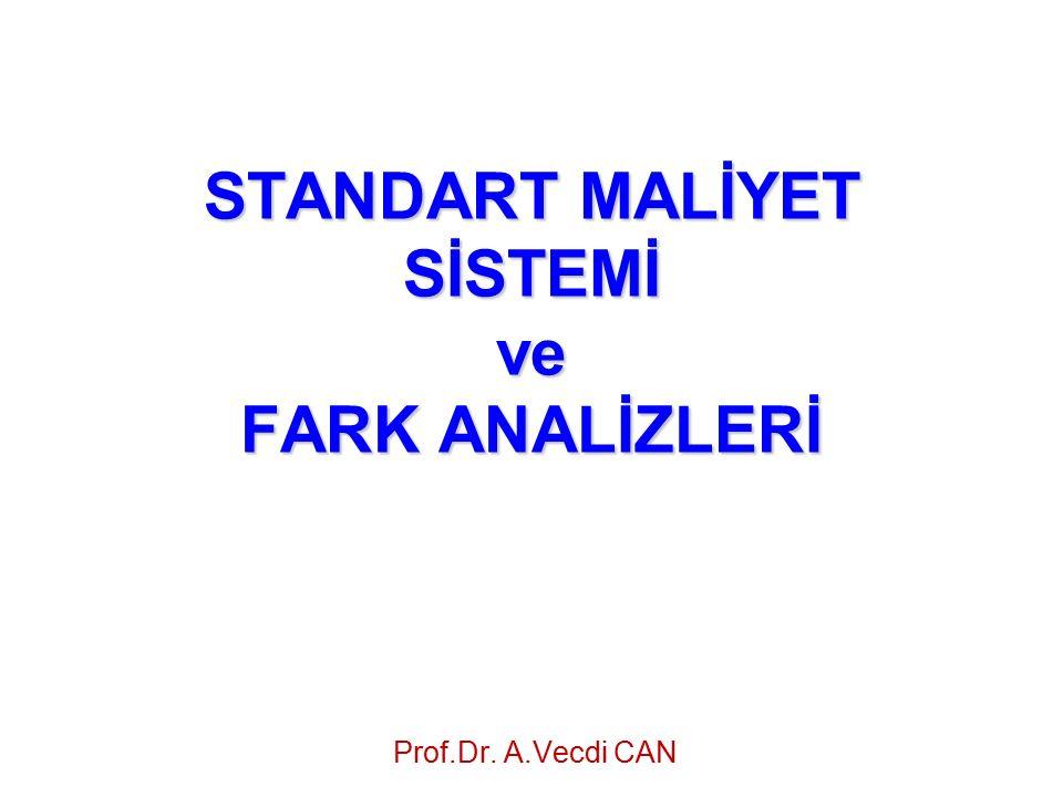 Malzeme Cinsi Standart Miktar xStandart Fiyat =Standart Maliyet A10 kg/brx1.82 TL/kg=18.20 TL/br B3,5 lt/brx2.88 TL/lt=10.08 TL/br X MAMULÜNÜN BİRİM STANDART DMM28.28 TL/br X mamulünün üretimi için gerekli olan A ve B malzemelerinin miktar ve fiyat standartlarını belirlediğimize göre, Standart DMM'yi artık hesaplayabiliriz: