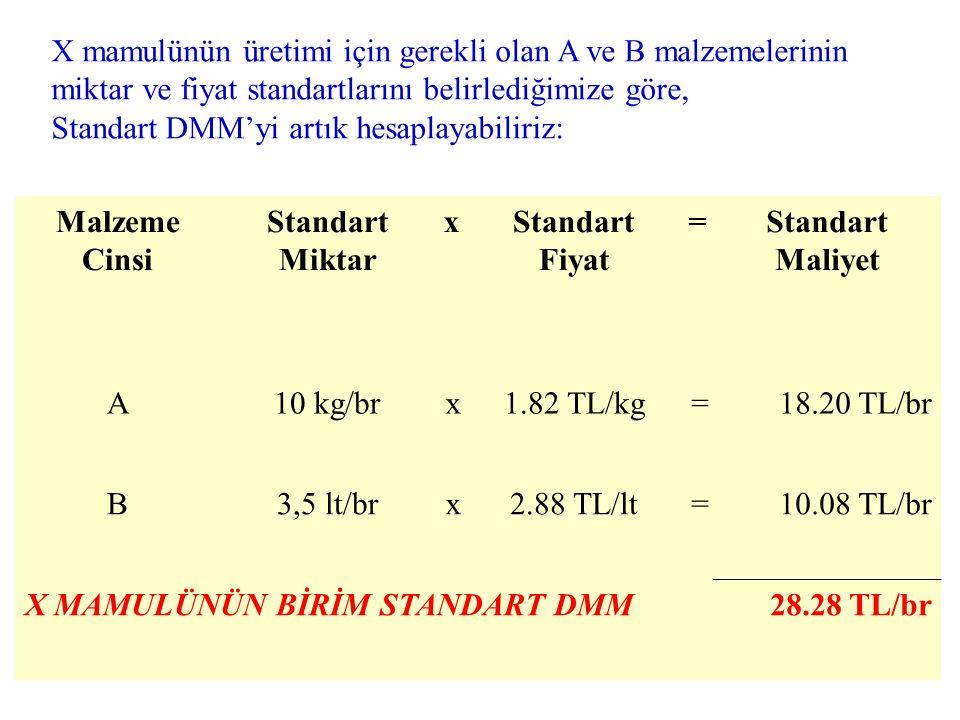 B malzemesinin; Fatura Fiyatı : 3,00 TL/lt (-) İskonto %5 : 0,15 TL/lt İskontolu Fiyatı : 2,85 TL/lt (+) Nakliye Gideri 90 TL/3.000 lt : 0,03 TL/lt B
