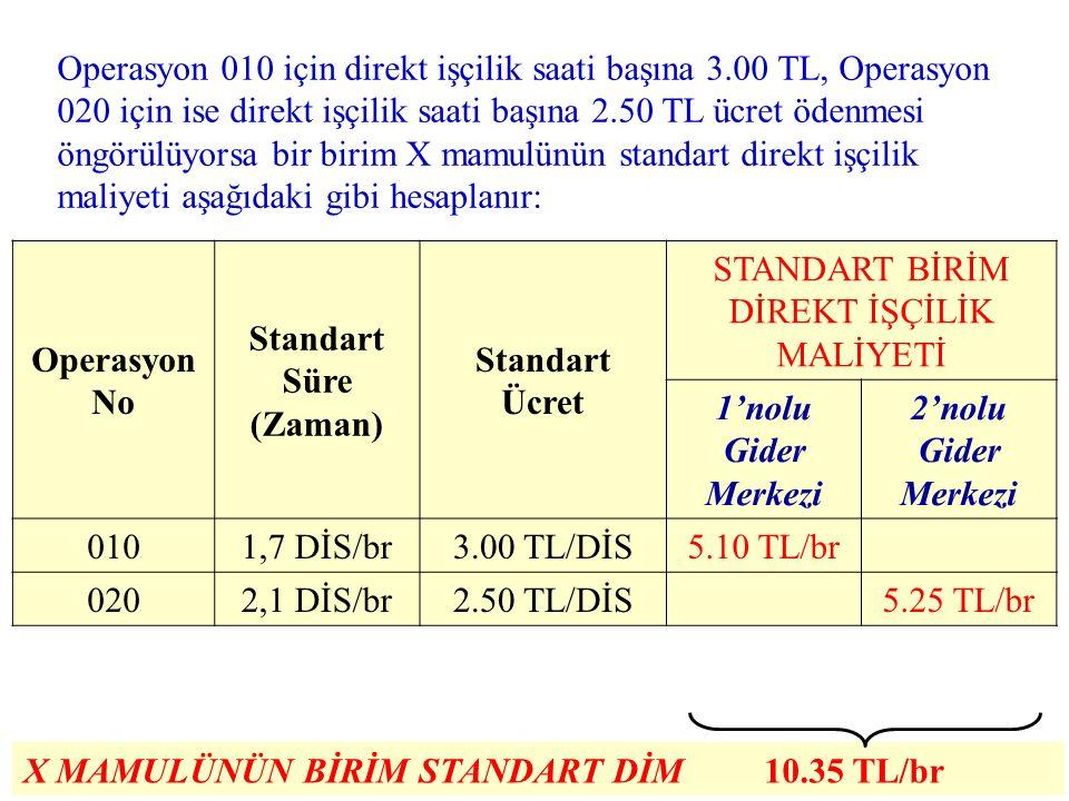 ÖRNEK: Bir birim X mamulünün üretimi için 1' nolu gider merkezinde (Operasyon No: 010) 1,5 DİS, 2' nolu gider merkezinde ise (Operasyon No: 020) en az