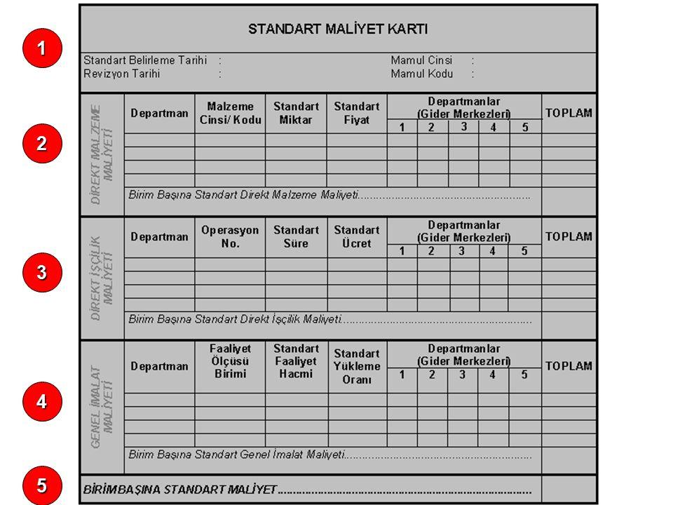 STANDART MALİYET KARTI Tek bir mamulün standart maliyet bilgilerinin işlendiği karttır. Dolayısıyla bir mamulun ihtiyaç duyulan standart bilgilerinin