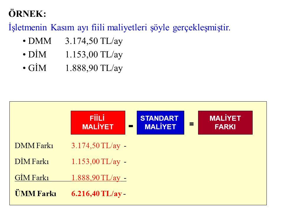 ÖRNEK: İşletmenin Kasım ayı fiili maliyetleri şöyle gerçekleşmiştir. DMM 3.174,50 TL/ay DİM1.153,00 TL/ay GİM1.888,90 TL/ay