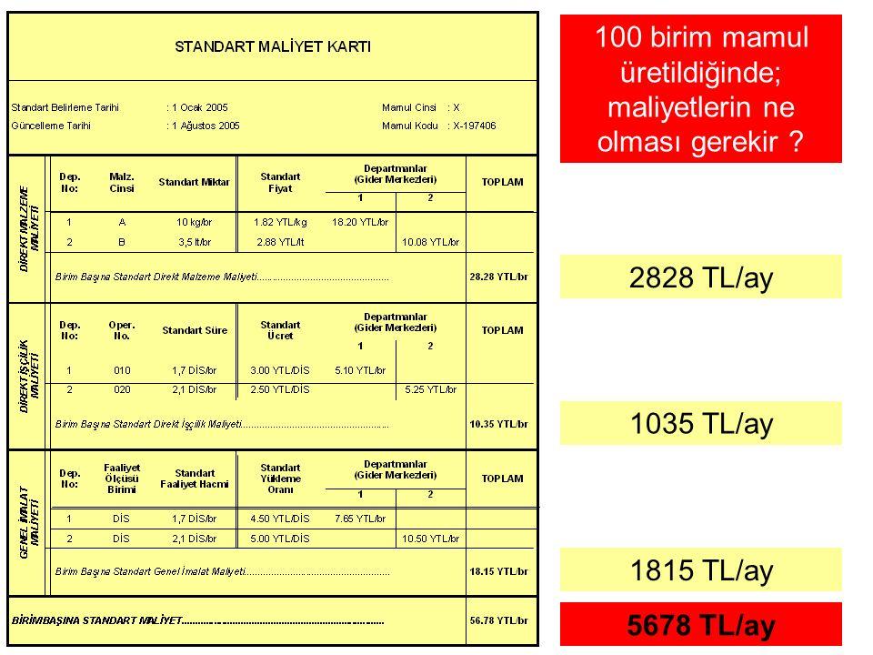 ÖRNEK: İşletmenin Kasım ayı fiili maliyetleri şöyle gerçekleşmiştir. DMM 3.174,50 TL/ay DİM1.153,00 TL/ay GİM1.888,90 TL/ay DMM Farkı 3.174,50 TL/ay -
