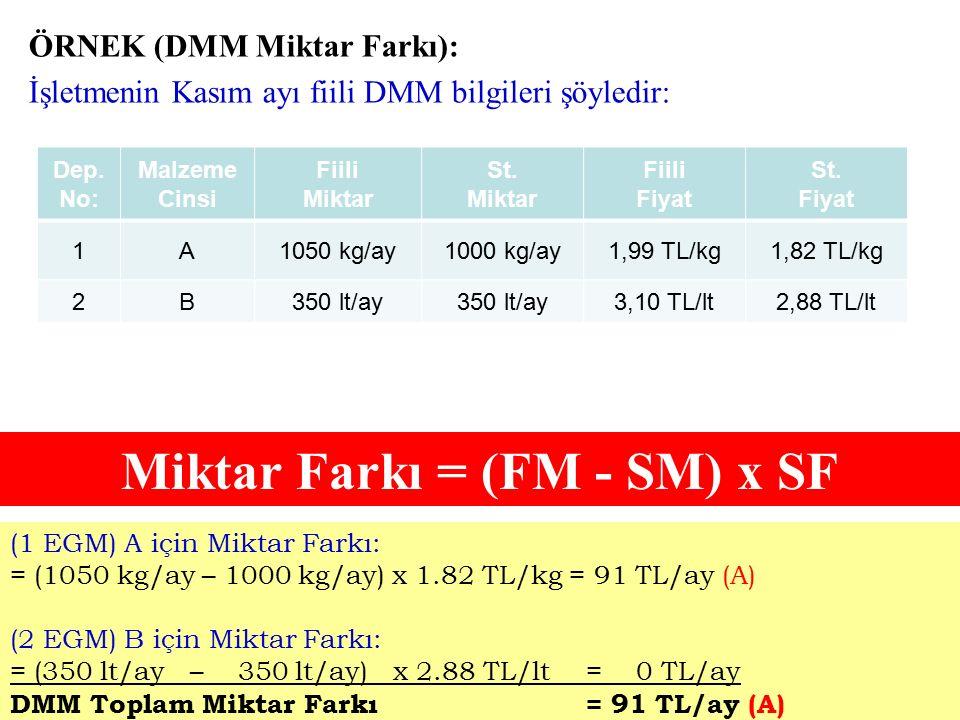 A malzemesin standart miktarı (1'nolu EGM'de) : 10,00 kg B malzemesin standart miktarı (2'nolu EGM'de) : 3,50 lt A malzemesin standart fiyatı : 1.82 T