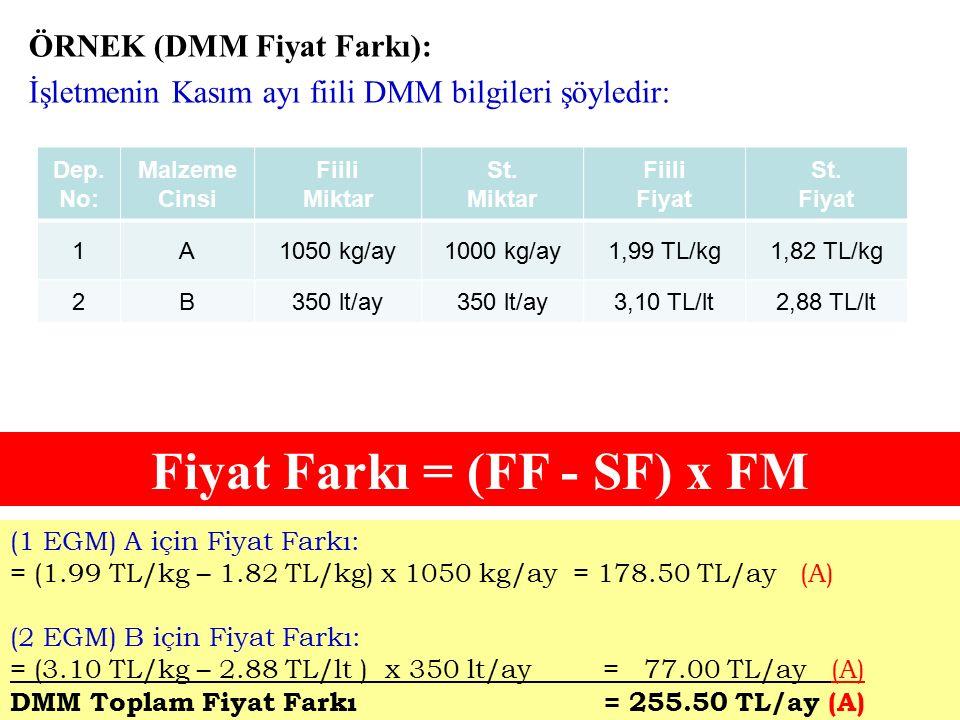ÖRNEK (DMM Miktar Farkı): İşletmenin Kasım ayı fiili DMM bilgileri şöyledir: (1 EGM) A için Miktar Farkı: = (1050 kg/ay – 1000 kg/ay) x 1.82 TL/kg = 9