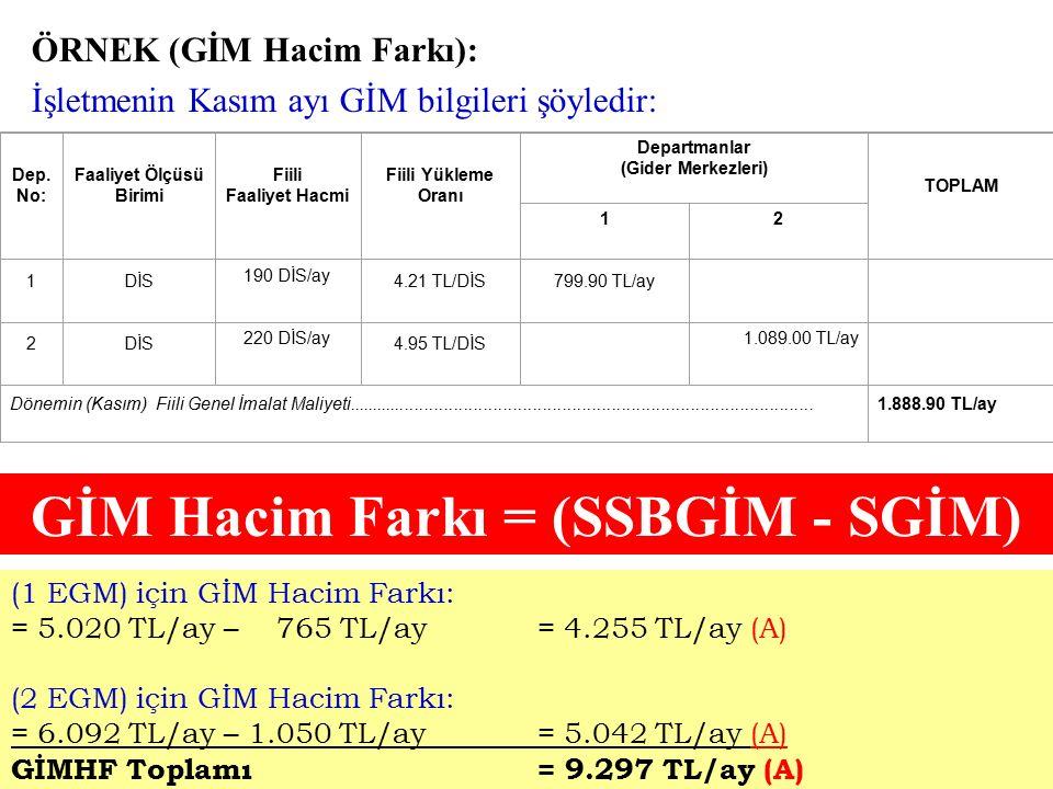 ÖRNEK (GİM Kontrol Edilebilir Farkı): İşletmenin Kasım ayı GİM bilgileri şöyledir: (1 EGM) için GİMKE Farkı: = 799,90 TL/ay – 5.020,00 TL/ay = - 4.220