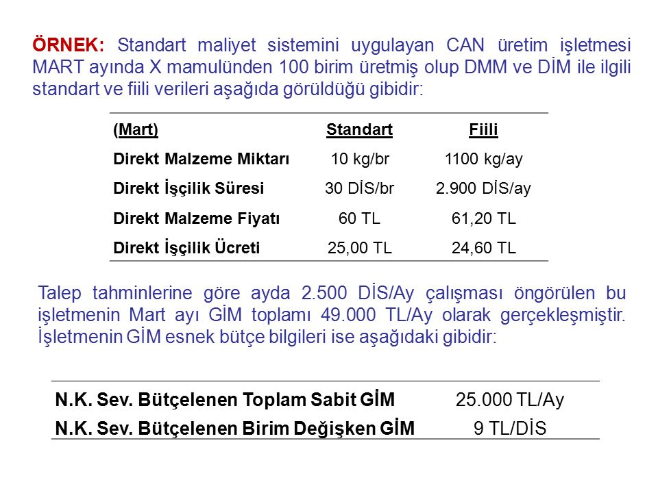 FARKLAR (SAPMALAR)I. EGMII. EGMTOPLAM Direkt Malzeme Maliyeti Farkı (A malzemesi)(B malzemesi) Miktar Farkı91.00 TL/ay (A) 0.00 TL/ay91.00 TL/ay (A) F