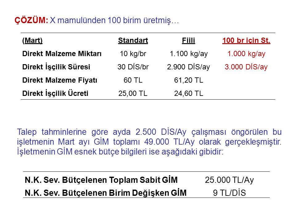 DMM Miktar Farkı = (FM-SM)x SF(1.100 kg/ay – 1.000 kg/ay) x 60 TL/kg 6.000 TL/ay (A) DMM Fiyat Farkı = (FF-SF)x FM(61,20 TL/kg – 60 TL/kg) x 1.100 kg/