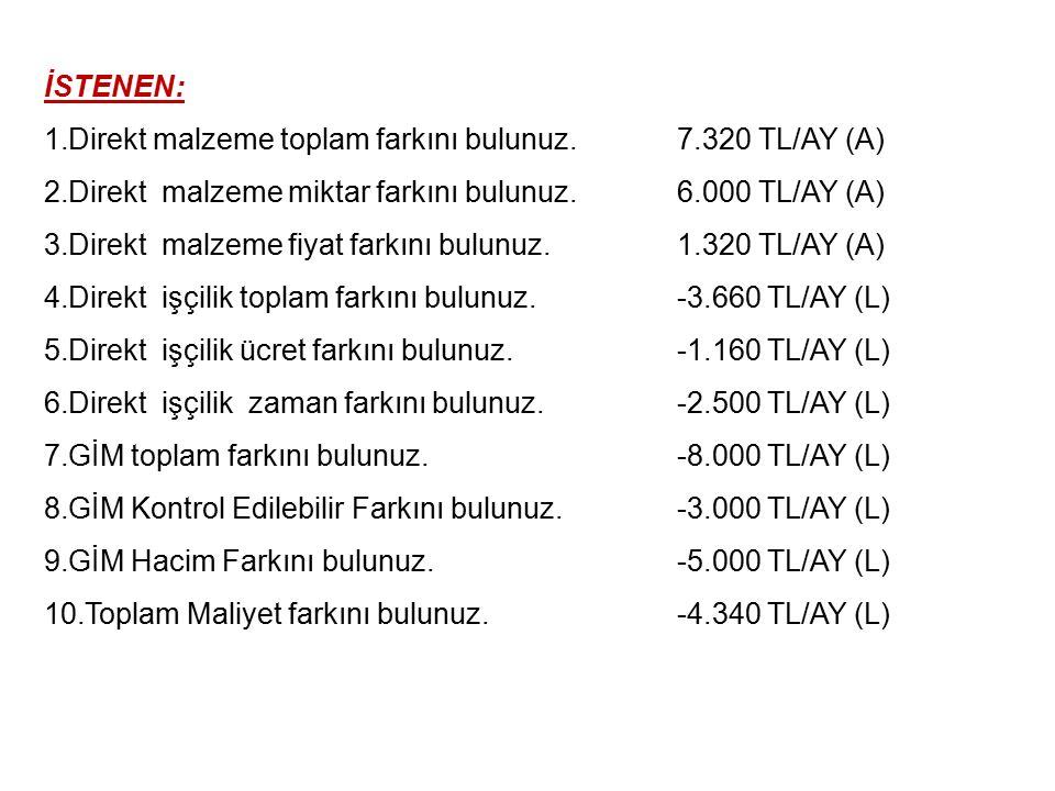 İSTENEN: DMM miktar farkı: 6.000 TL/AY (A) DMM fiyat farkı:1.320 TL/AY (A) A.DMM toplam farkı: 7.320 TL/AY (A) DİM ücret farkı:-1.160 TL/AY (L) DİM za