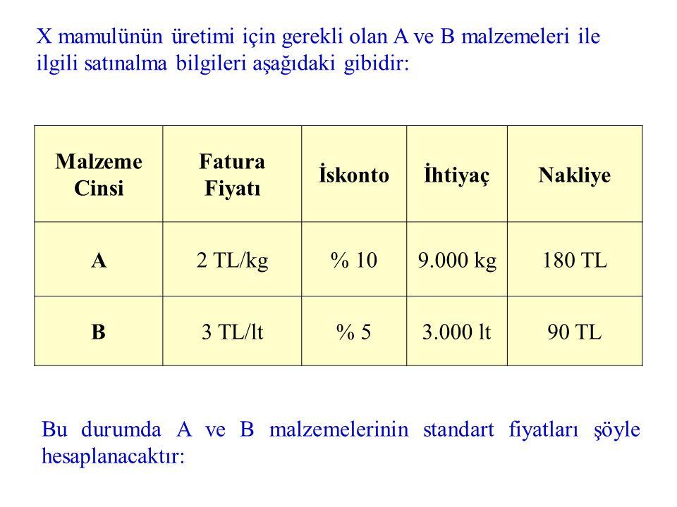 X mamulünün üretimi için gerekli olan A ve B malzemeleri ile ilgili satınalma bilgileri aşağıdaki gibidir: Malzeme Cinsi Fatura Fiyatı İskontoİhtiyaçNakliye A2 TL/kg% 109.000 kg180 TL B3 TL/lt% 53.000 lt90 TL Bu durumda A ve B malzemelerinin standart fiyatları şöyle hesaplanacaktır: