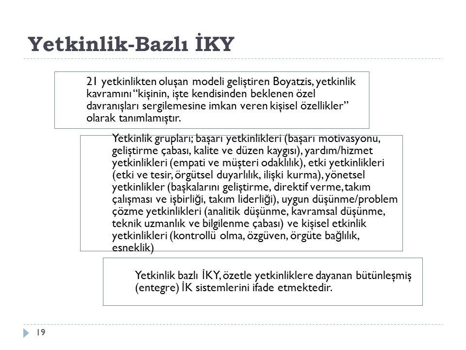 """Yetkinlik-Bazlı İKY 21 yetkinlikten oluşan modeli geliştiren Boyatzis, yetkinlik kavramını """"kişinin, işte kendisinden beklenen özel davranışları sergi"""