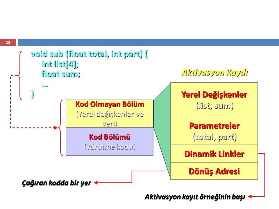 13 Kod Olmayan Bölüm (Yerel değişkenler ve veri) Kod Bölümü (Yürütme kodu) Aktivasyon Kaydı Yerel Değişkenler (list, sum) Parametreler (total, part) D