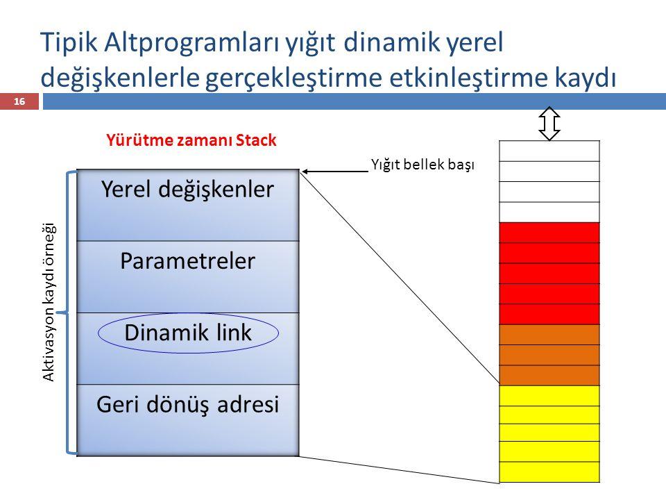 Tipik Altprogramları yığıt dinamik yerel değişkenlerle gerçekleştirme 17 void sub(float total, int part) { int list[4]; float sum; … } Parametre Dinamik link Geri dönüş adresi Yerel değişken total part list[0] list[1] list[2] list[3] sum