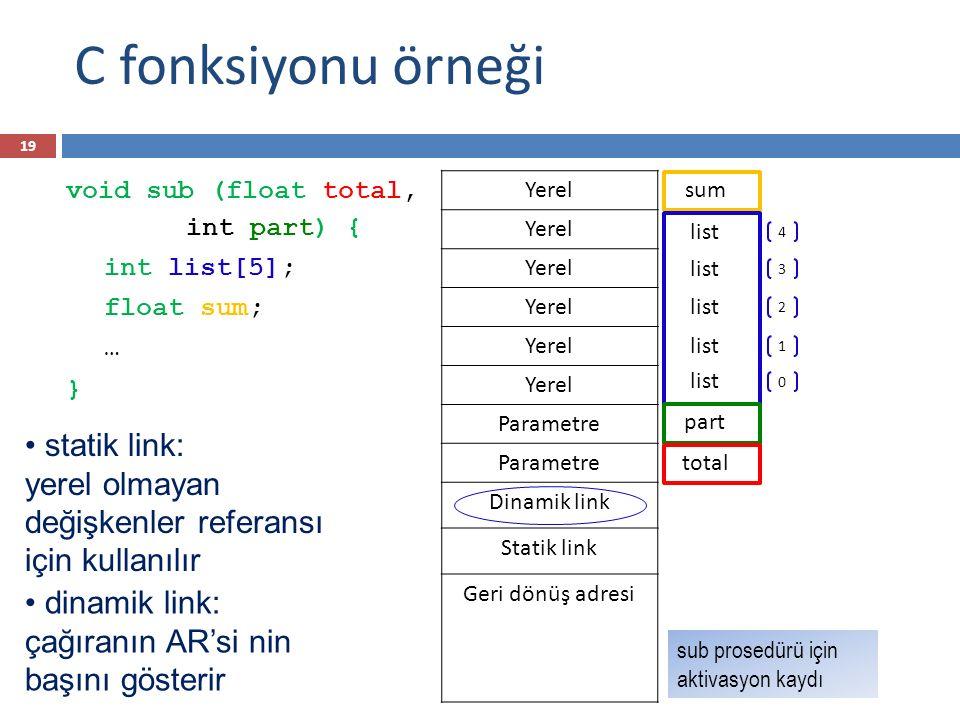 Özyinelemesiz C programı örneği – Program için yığıt bellek içeriği void A(int x) { int y;...