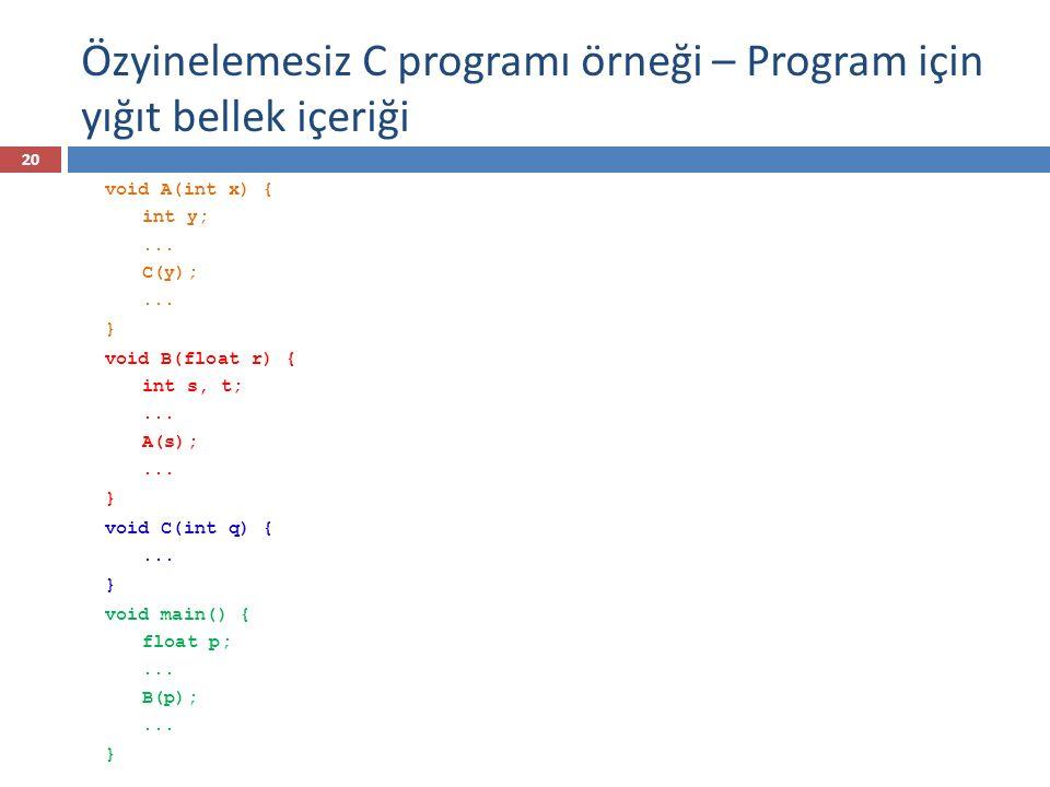 Özyinelemesiz C programı örneği – Program için yığıt bellek içeriği void A(int x) { int y;... C(y);... } void B(float r) { int s, t;... A(s);... } voi