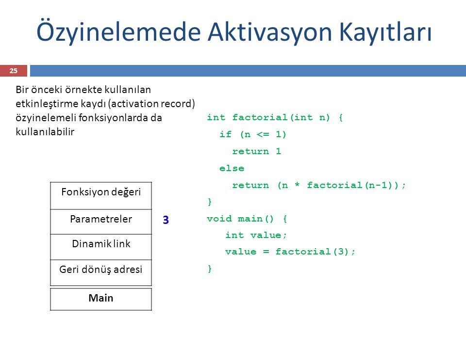 Factorial için Aktivasyon Kayıtları int factorial(int n) { if (n <= 1) return 1; else return (n * factorial(n-1)); } void main() { int value; value = factorial(3); } Geri dönüş değeri Parametreler Dinamik link Geri dönüş adresi Geri dönüş değeri Parametreler Dinamik link Geri dönüş adresi Main 3 2 26