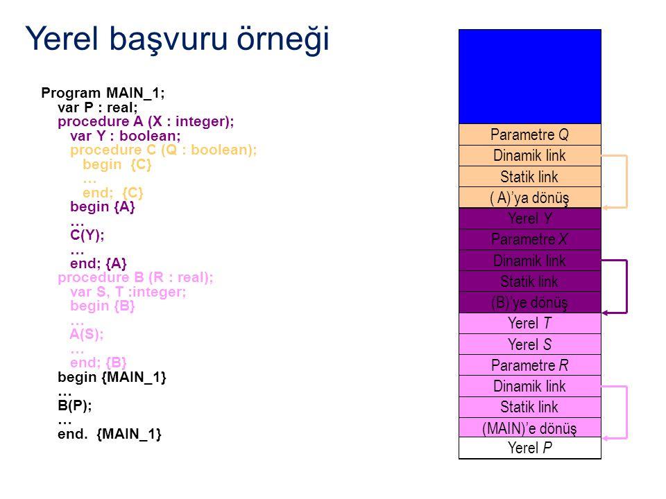 Program MAIN_1; var P : real; procedure A (X : integer); var Y : boolean; procedure C (Q : boolean); begin {C} … end; {C} begin {A} … C(Y); … end; {A}