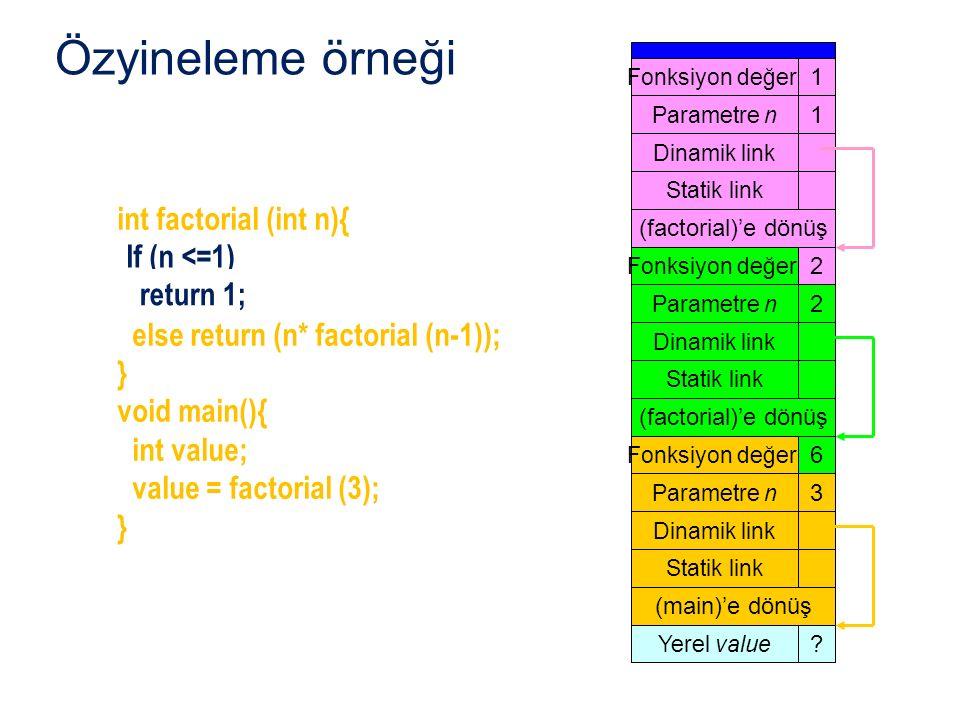 İçiçe altprogramlar(Nested subprograms) 31  Bazı programlama dilleri (Fortran 95, Ada, JavaScript) yığıt dinamik yerel değişkenler kullanır (use stack- dynamic local variables) ve içiçe altprogramlara izin verirler.