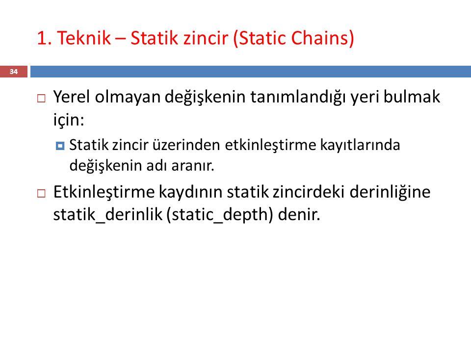 1. Teknik – Statik zincir (Static Chains) 34  Yerel olmayan değişkenin tanımlandığı yeri bulmak için:  Statik zincir üzerinden etkinleştirme kayıtla