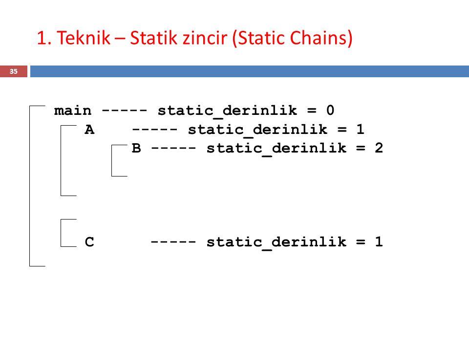 36  Tanım: zincir_bağılkonum (chain_offset) veya içiçe_bağılkonum (nesting_depth ): Bir değişkenin referans verildiği altprogramın statik derinliği ile tanımlandığı altprogramın statik derinliği arasındaki fark.