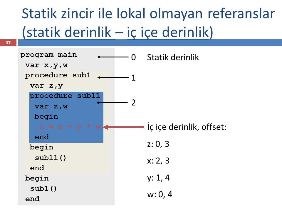 Statik zincir ile lokal olmayan referanslar (statik derinlik – iç içe derinlik) 37 program main var x,y,w procedure sub1 var z,y procedure sub11 var z
