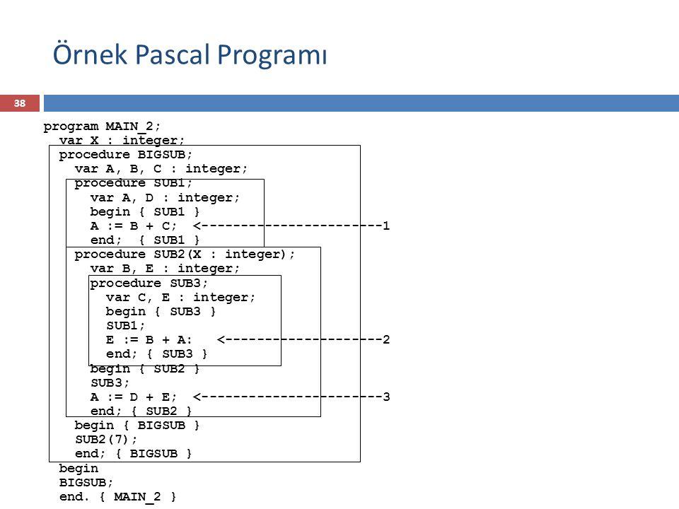 program MAIN_2; var X : integer; procedure BIGSUB; var A, B, C : integer; procedure SUB1; var A, D : integer; begin { SUB1 } A := B + C; <-----------------------1 end; { SUB1 } procedure SUB2(X : integer); var B, E : integer; procedure SUB3; var C, E : integer; begin { SUB3 } SUB1; E := B + A: end; { SUB3 } begin { SUB2 } SUB3; A := D + E; end; { SUB2 } begin { BIGSUB } SUB2(7); end; { BIGSUB } begin BIGSUB; end.