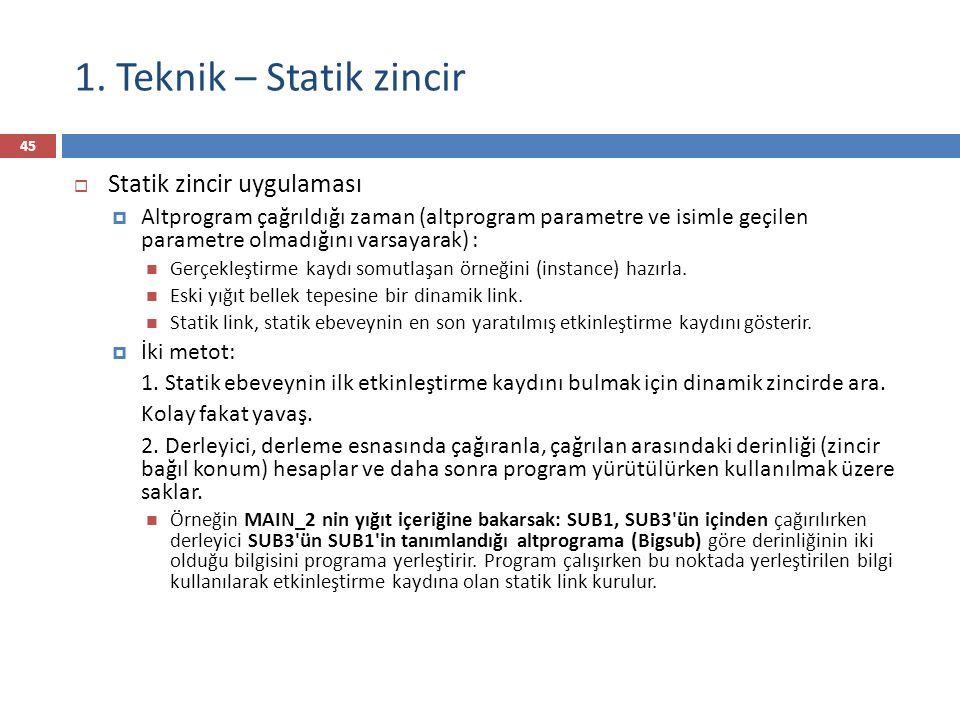 1. Teknik – Statik zincir 45  Statik zincir uygulaması  Altprogram çağrıldığı zaman (altprogram parametre ve isimle geçilen parametre olmadığını var