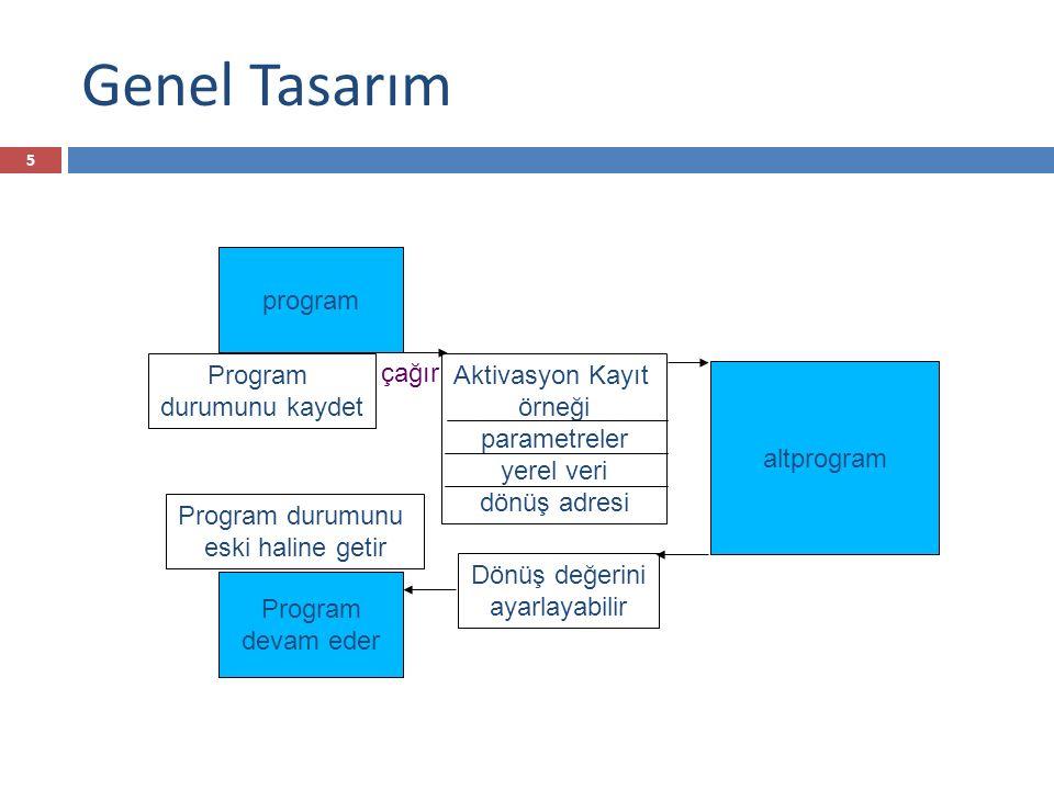 Genel Tasarım 6 Program çağırma call sub Altprogram Geri dönüş adresi Parametreler Yerel değişkenler...