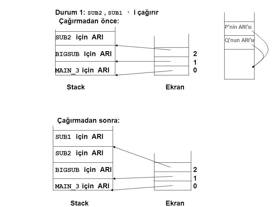 Durum 1: SUB2, SUB1 ' i çağırır Çağırmadan önce: SUB2 için ARI BIGSUB için ARI 2 1 MAIN_3 için ARI 0 StackEkran Çağırmadan sonra: SUB1 için ARI SUB2 i