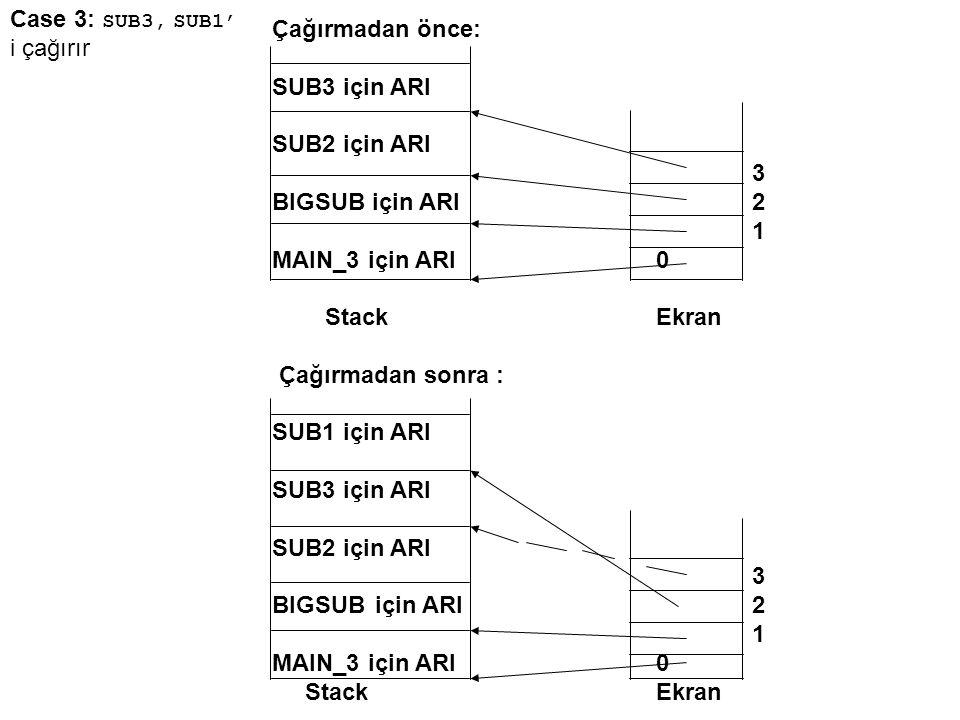 Çağırmadan önce: SUB3 için ARI SUB2 için ARI 3 BIGSUB için ARI 2 1 MAIN_3için ARI 0 StackEkran Çağırmadan sonra : SUB1 için ARI SUB3 için ARI SUB2 içi